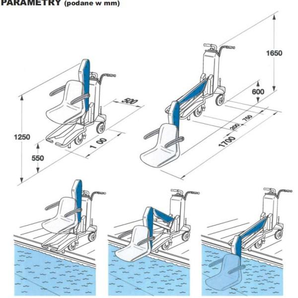 Podnośnik basenowy BluOne